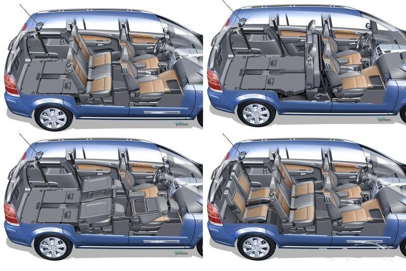 Opel Zafira Club Opel Zafira Interior