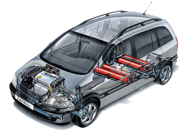 Schema Elettrico Opel Zafira : Meriva a metano