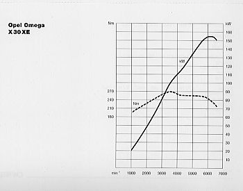 Temperatursensor Opel Astra G likewise Uszczelka Kolektora Dolotowego Opel Astra as well C4 28 Pasek Wieloklinowy 28 Z Klima Vt3184 furthermore Pytanie Corsa D Filtr Kabiny also Gallery detail. on opel omega