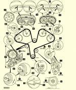 Opel    Y26SE engine  26 V6  132 kW